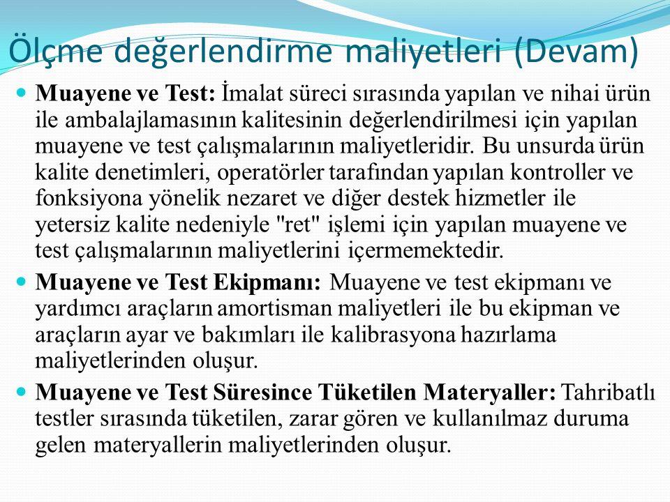Muayene ve Test: İmalat süreci sırasında yapılan ve nihai ürün ile ambalajlamasının kalitesinin değerlendirilmesi için yapılan muayene ve test çalışma