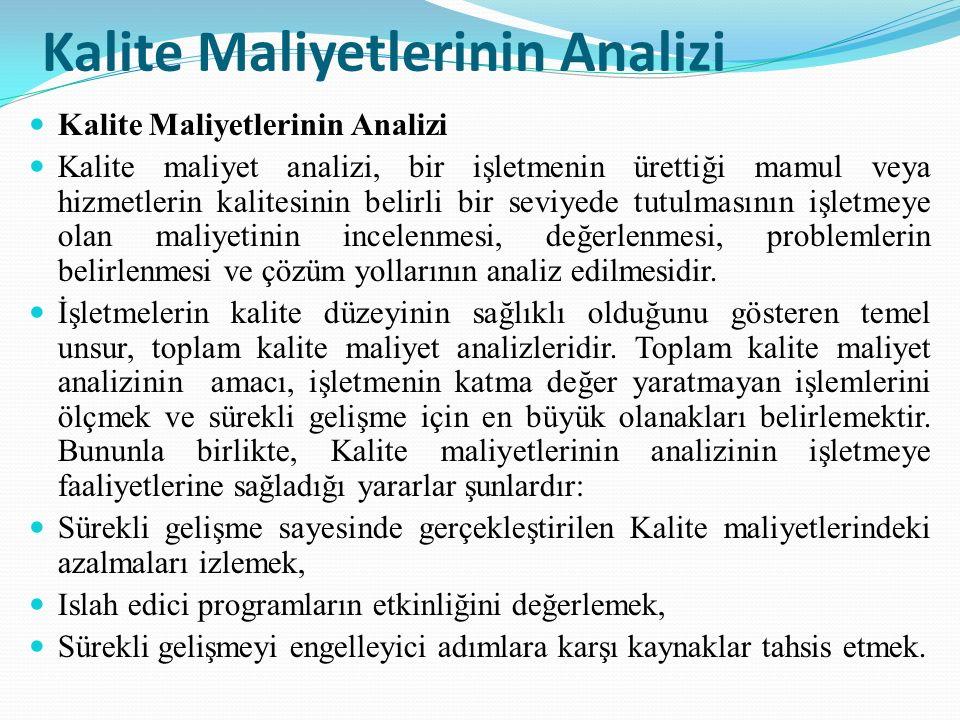 Kalite Maliyetlerinin Analizi Kalite maliyet analizi, bir işletmenin ürettiği mamul veya hizmetlerin kalitesinin belirli bir seviyede tutulmasının işl