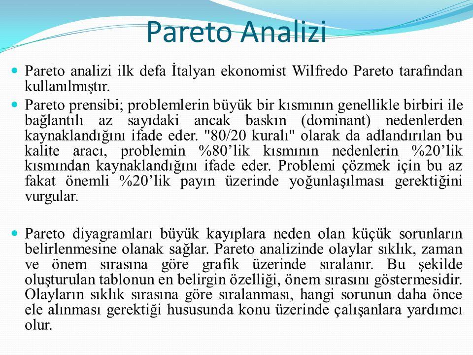 Pareto Analizi Pareto analizi ilk defa İtalyan ekonomist Wilfredo Pareto tarafından kullanılmıştır. Pareto prensibi; problemlerin büyük bir kısmının g
