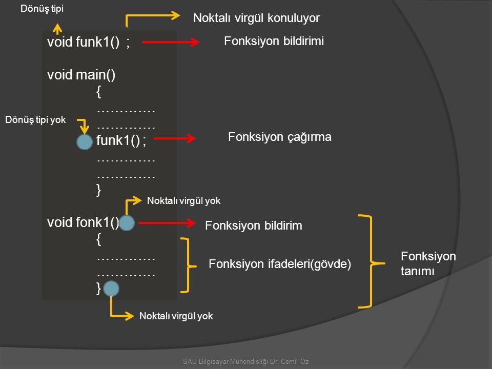 SAÜ Bilgisayar Mühendisliği Dr. Cemil Öz void funk1() ; void main() { …………. funk1() ; …………. } void fonk1() { …………. } Fonksiyon bildirimi Fonksiyon çağ