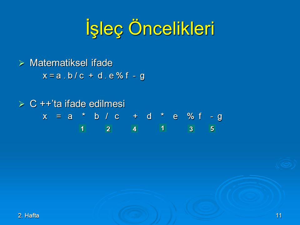 2. Hafta11 İşleç Öncelikleri  Matematiksel ifade x = a. b / c + d. e % f - g  C ++'ta ifade edilmesi x = a * b / c + d * e % f - g 1 1 234 5