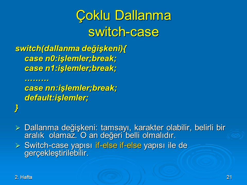2. Hafta21 Çoklu Dallanma switch-case switch(dallanma değişkeni){ case n0:işlemler;break; case n1:işlemler;break; ……… case nn:işlemler;break; default: