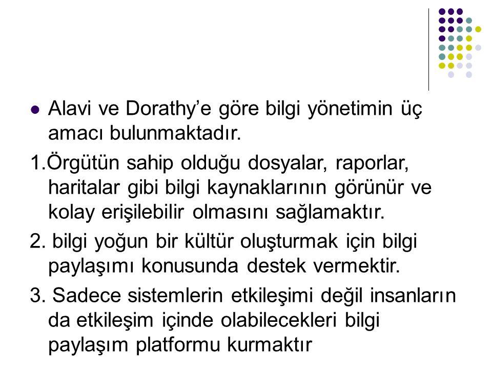 Alavi ve Dorathy'e göre bilgi yönetimin üç amacı bulunmaktadır.
