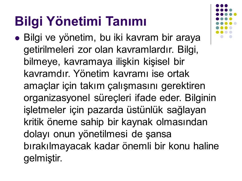Kaynakça Örgüt Kültürü ve Bilgi Paylaşımı İlişkisi, Seda AKIN GÜRDAL, Yayımlanmamış Yüksek Lisans Tezi, 2014.