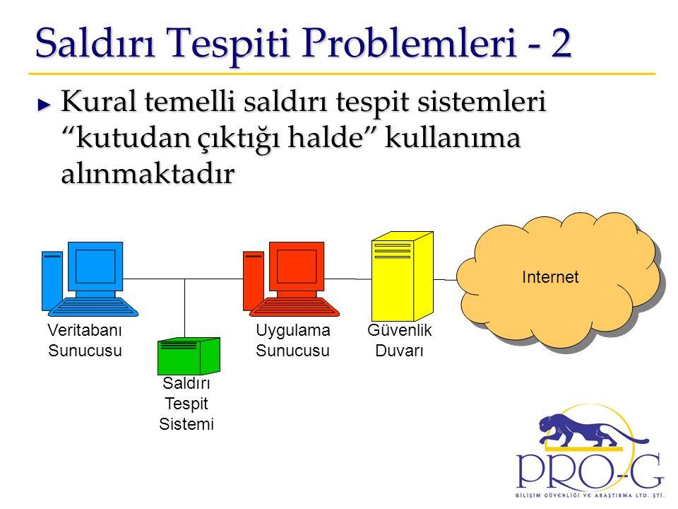 Saldırı Tespiti Problemleri - 2 ► Kural temelli saldırı tespit sistemleri kutudan çıktığı halde kullanıma alınmaktadır Internet Güvenlik Duvarı Uygulama Sunucusu Veritabanı Sunucusu Saldırı Tespit Sistemi