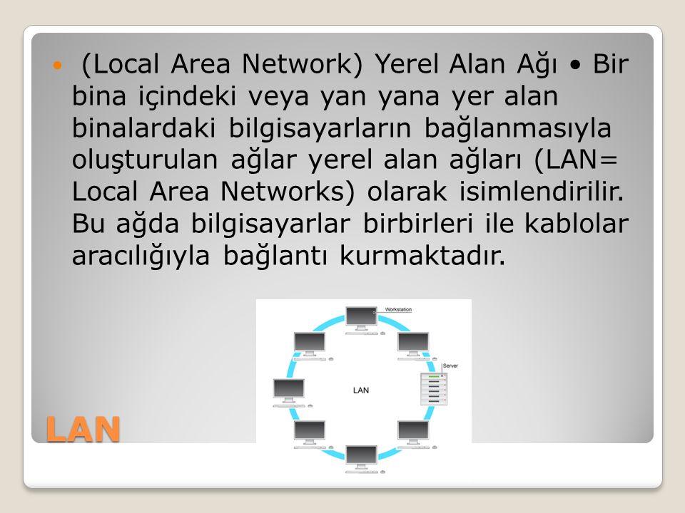 LAN (Local Area Network) Yerel Alan Ağı Bir bina içindeki veya yan yana yer alan binalardaki bilgisayarların bağlanmasıyla oluşturulan ağlar yerel alan ağları (LAN= Local Area Networks) olarak isimlendirilir.