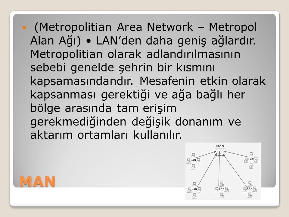 MAN (Metropolitian Area Network – Metropol Alan Ağı) LAN'den daha geniş ağlardır.