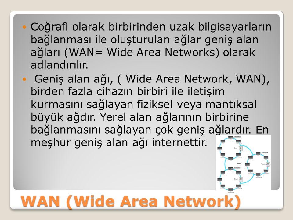 WAN (Wide Area Network) Coğrafi olarak birbirinden uzak bilgisayarların bağlanması ile oluşturulan ağlar geniş alan ağları (WAN= Wide Area Networks) olarak adlandırılır.