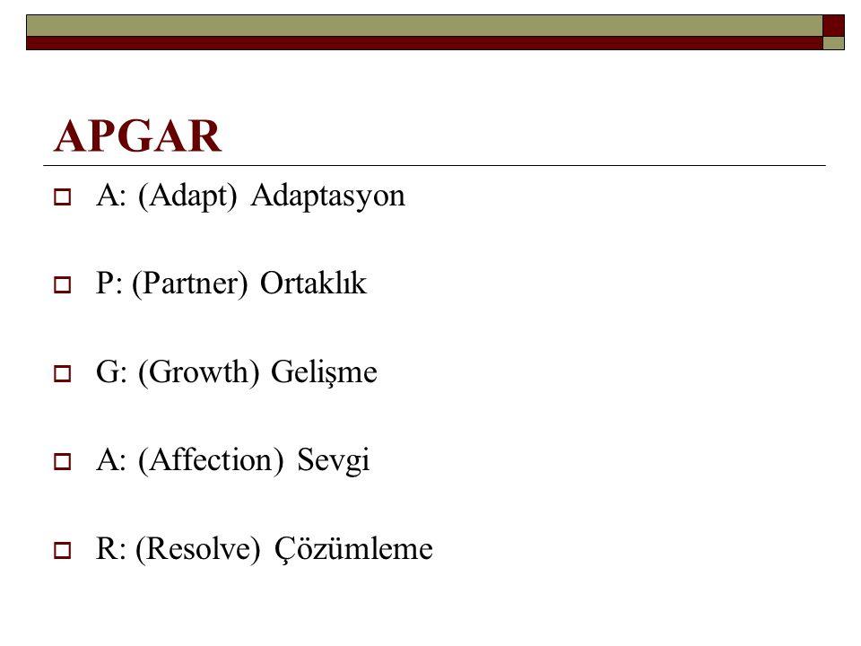 APGAR  A: (Adapt) Adaptasyon  P: (Partner) Ortaklık  G: (Growth) Gelişme  A: (Affection) Sevgi  R: (Resolve) Çözümleme