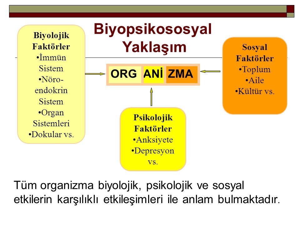 Biyopsikososyal Yaklaşım Psikolojik Faktörler Anksiyete Depresyon vs. Biyolojik Faktörler İmmün Sistem Nöro- endokrin Sistem Organ Sistemleri Dokular