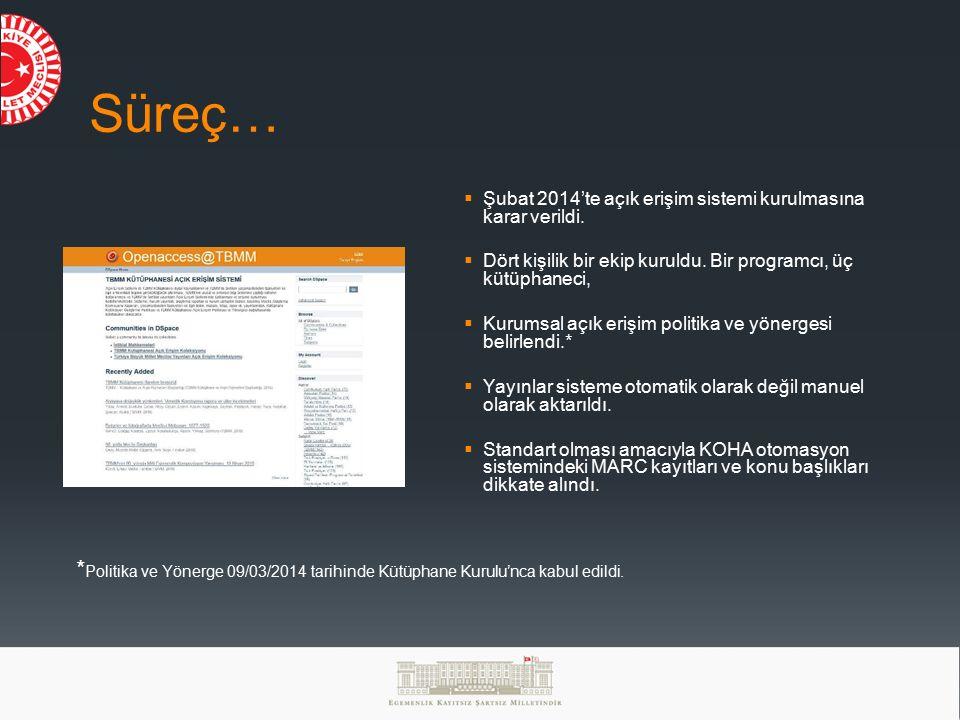Süreç…  Şubat 2014'te açık erişim sistemi kurulmasına karar verildi.