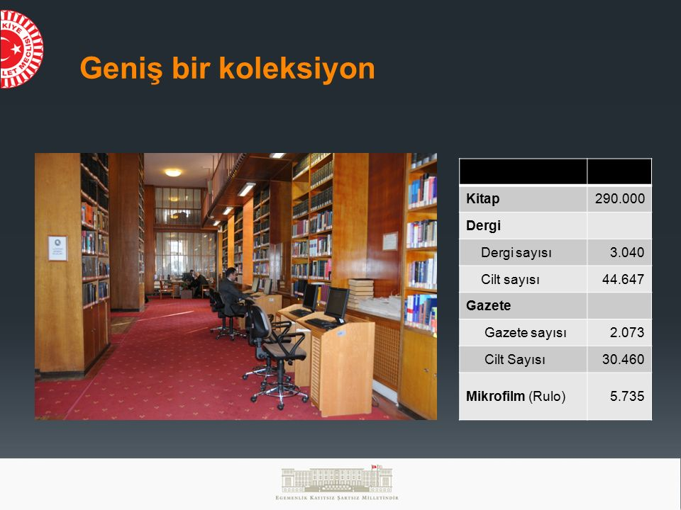 Geniş bir koleksiyon Kitap290.000 Dergi Dergi sayısı3.040 Cilt sayısı44.647 Gazete Gazete sayısı2.073 Cilt Sayısı30.460 Mikrofilm (Rulo)5.735