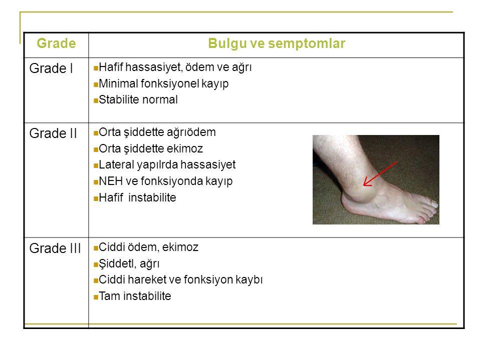 GradeBulgu ve semptomlar Grade I Hafif hassasiyet, ödem ve ağrı Minimal fonksiyonel kayıp Stabilite normal Grade II Orta şiddette ağrıödem Orta şiddet