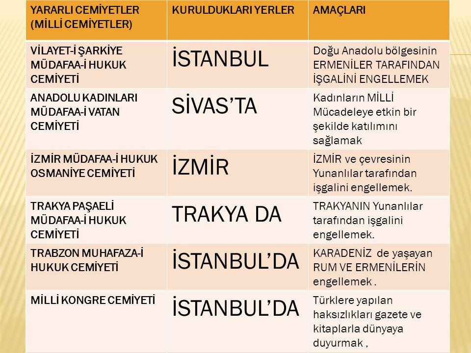 YARARLI CEMİYETLER (MİLLİ CEMİYETLER) KURULDUKLARI YERLERAMAÇLARI VİLAYET-İ ŞARKİYE MÜDAFAA-İ HUKUK CEMİYETİ İSTANBUL Doğu Anadolu bölgesinin ERMENİLE