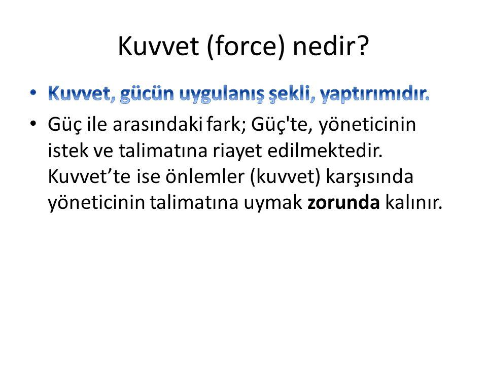 Kuvvet (force) nedir?