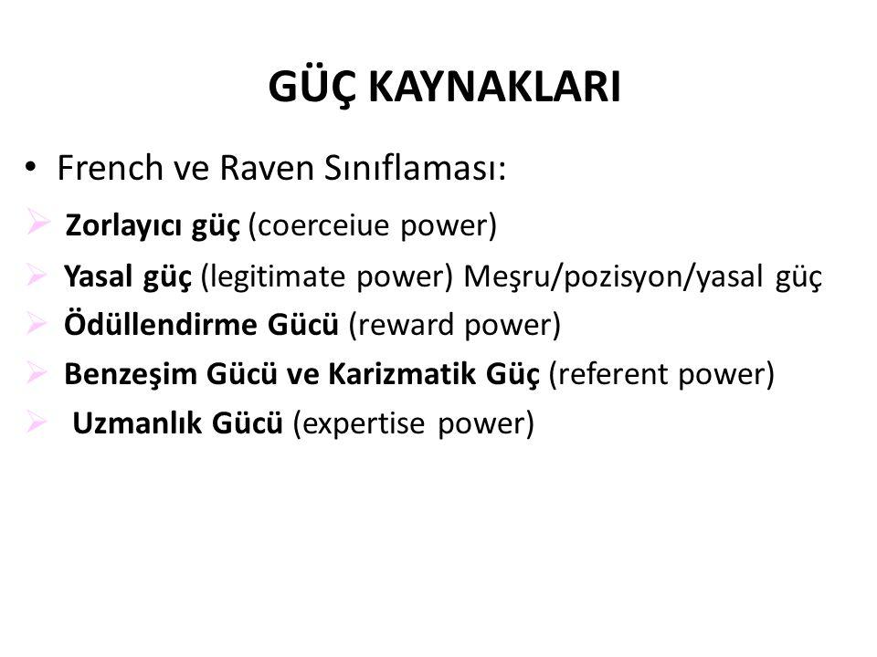 GÜÇ KAYNAKLARI French ve Raven Sınıflaması:  Zorlayıcı güç (coerceiue power)  Yasal güç (legitimate power) Meşru/pozisyon/yasal güç  Ödüllendirme G