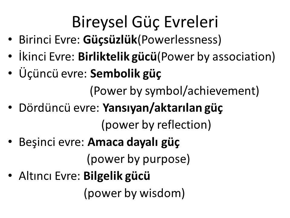 Bireysel Güç Evreleri Birinci Evre: Güçsüzlük(Powerlessness) İkinci Evre: Birliktelik gücü(Power by association) Üçüncü evre: Sembolik güç (Power by s