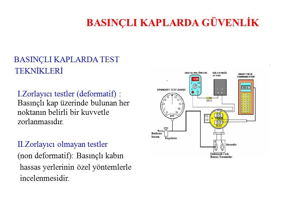 BASINÇLI KAPLARDA GÜVENLİK BASINÇLI KAPLARDA TEST TEKNİKLERİ I.Zorlayıcı testler (deformatif) : Basınçlı kap üzerinde bulunan her noktanın belirli bir