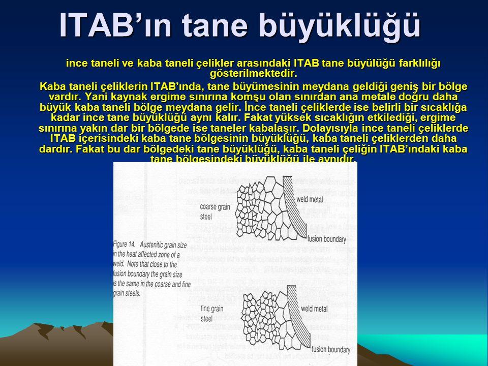 ITAB'ın tane büyüklüğü ince taneli ve kaba taneli çelikler arasındaki ITAB tane büyülüğü farklılığı gösterilmektedir. Kaba taneli çeliklerin ITAB'ında