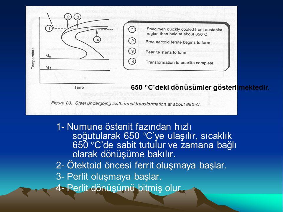 1- Numune östenit fazından hızlı soğutularak 650  C'ye ulaşılır, sıcaklık 650  C'de sabit tutulur ve zamana bağlı olarak dönüşüme bakılır. 2- Ötekto