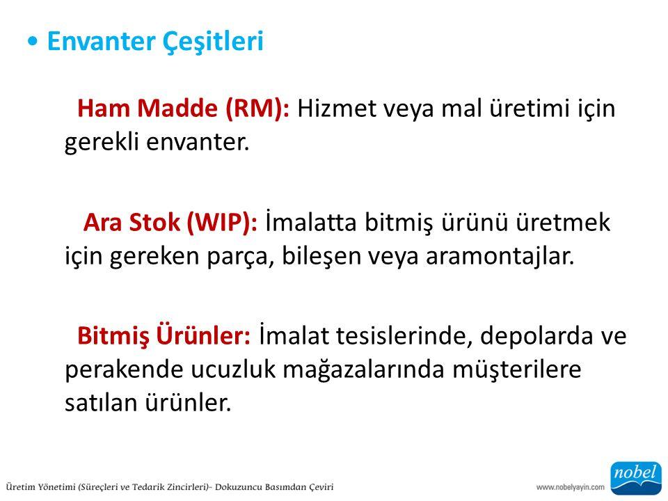 Envanter Çeşitleri Ham Madde (RM): Hizmet veya mal üretimi için gerekli envanter. Ara Stok (WIP): İmalatta bitmiş ürünü üretmek için gereken parça, bi