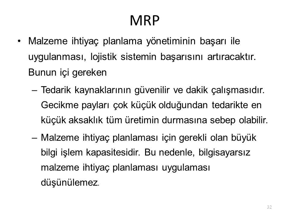 MRP Malzeme ihtiyaç planlama yönetiminin başarı ile uygulanması, lojistik sistemin başarısını artıracaktır. Bunun içi gereken –Tedarik kaynaklarının g