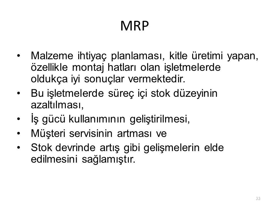 MRP Malzeme ihtiyaç planlaması, kitle üretimi yapan, özellikle montaj hatları olan işletmelerde oldukça iyi sonuçlar vermektedir. Bu işletmelerde süre