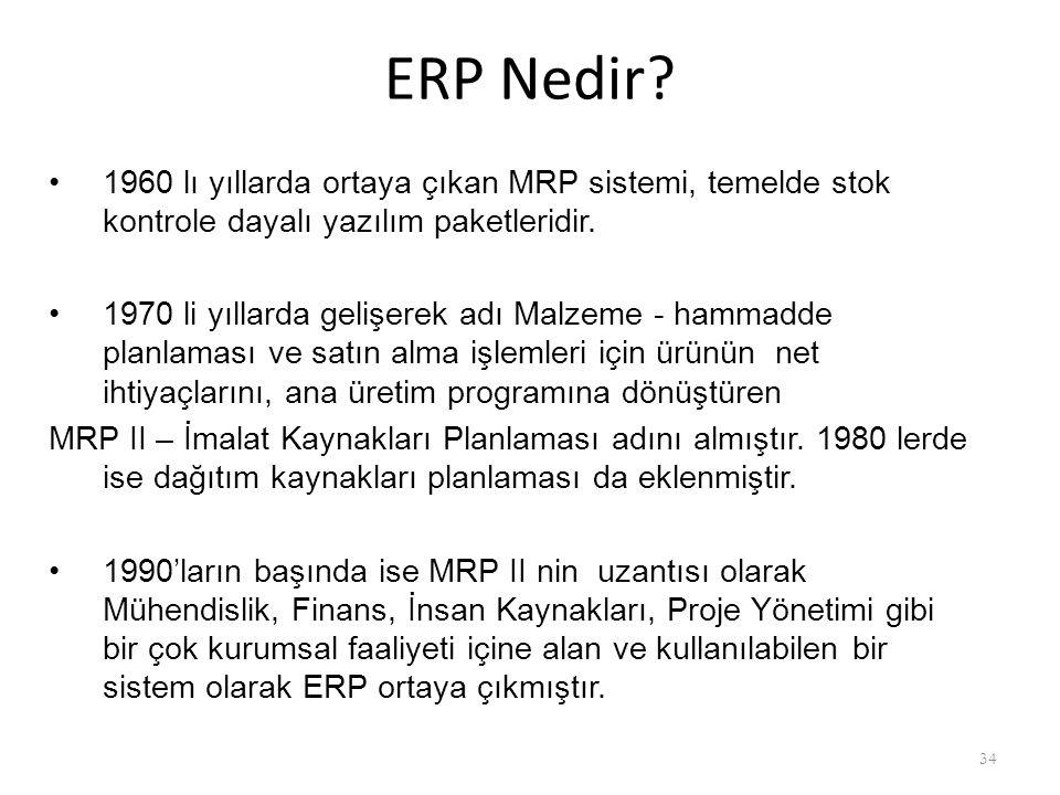 ERP Nedir? 1960 lı yıllarda ortaya çıkan MRP sistemi, temelde stok kontrole dayalı yazılım paketleridir. 1970 li yıllarda gelişerek adı Malzeme - hamm