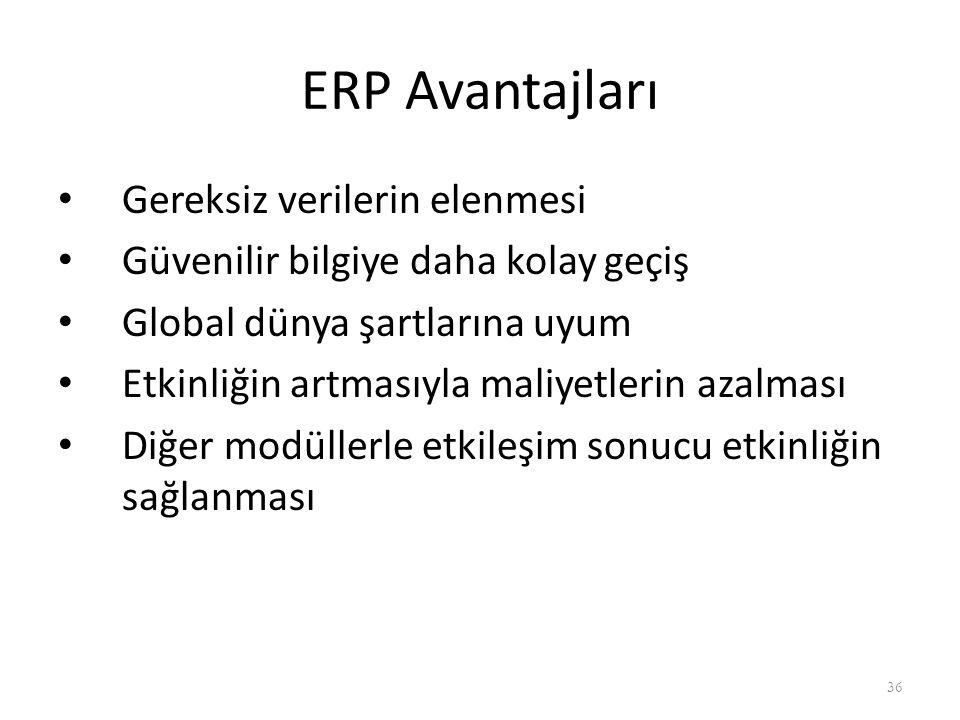 ERP Avantajları Gereksiz verilerin elenmesi Güvenilir bilgiye daha kolay geçiş Global dünya şartlarına uyum Etkinliğin artmasıyla maliyetlerin azalmas