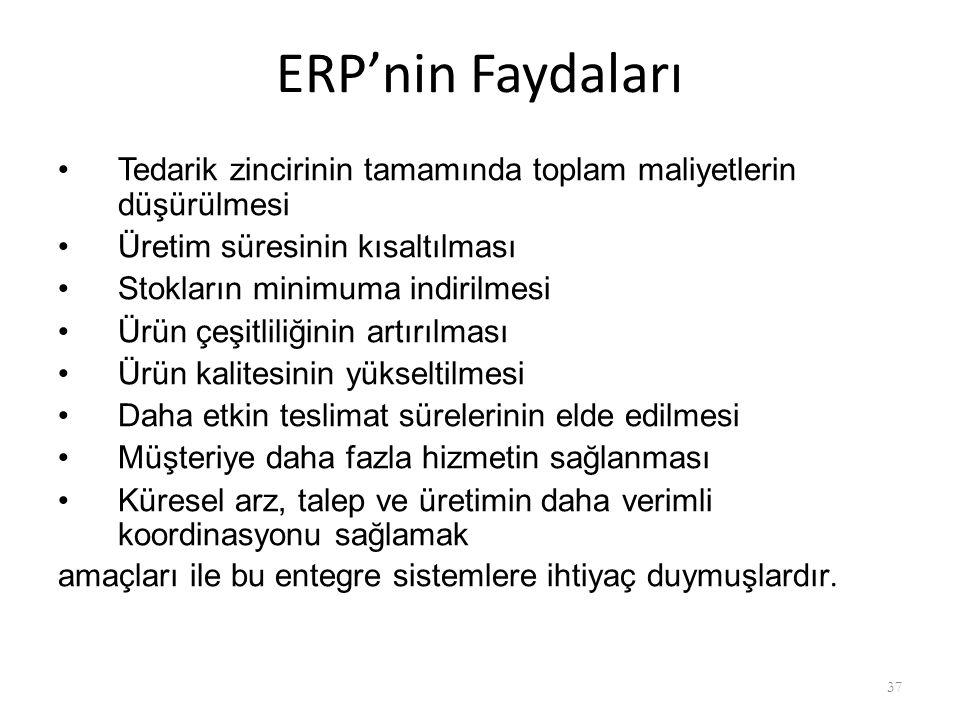 ERP'nin Faydaları Tedarik zincirinin tamamında toplam maliyetlerin düşürülmesi Üretim süresinin kısaltılması Stokların minimuma indirilmesi Ürün çeşit