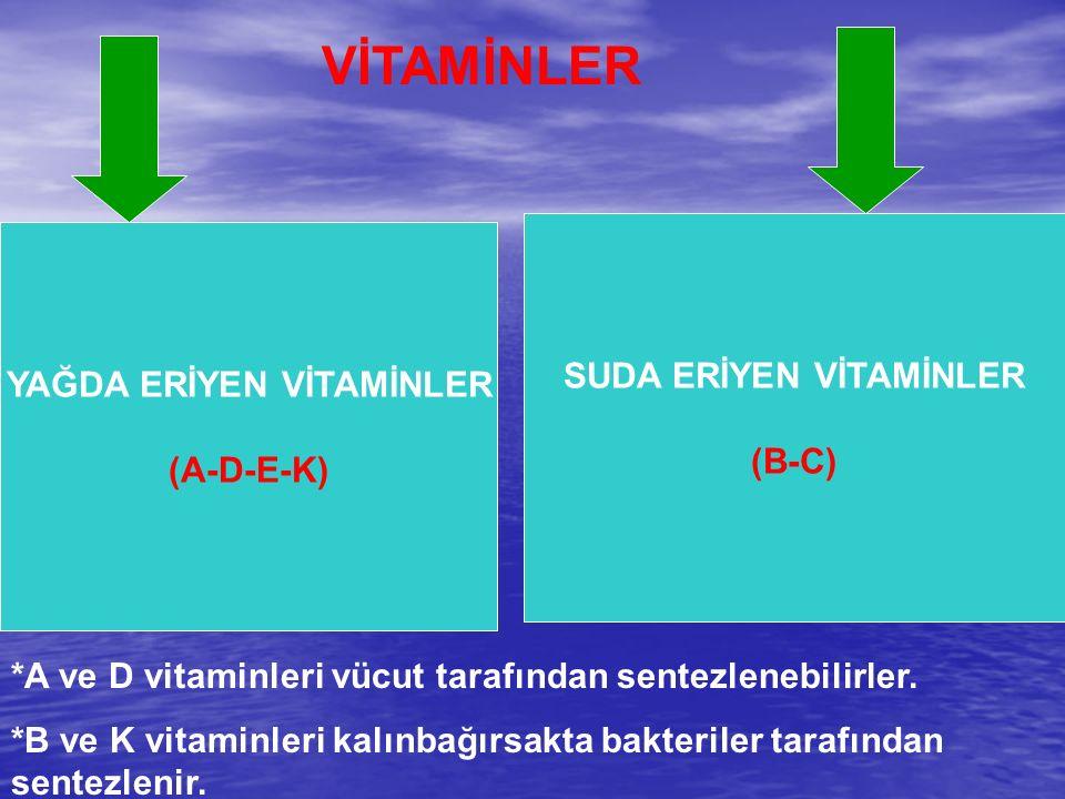 VİTAMİNLER YAĞDA ERİYEN VİTAMİNLER (A-D-E-K) SUDA ERİYEN VİTAMİNLER (B-C) *A ve D vitaminleri vücut tarafından sentezlenebilirler. *B ve K vitaminleri