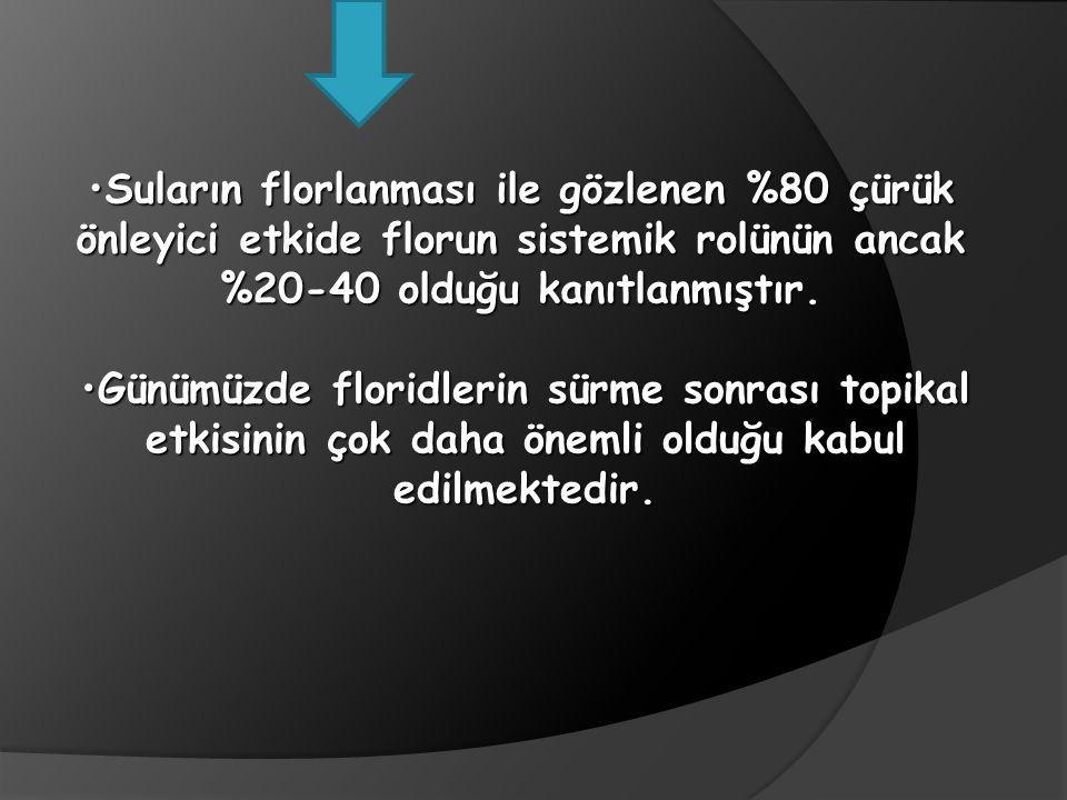 Suların florlanması ile gözlenen %80 çürük önleyici etkide florun sistemik rolünün ancak %20-40 olduğu kanıtlanmıştır.Suların florlanması ile gözlenen