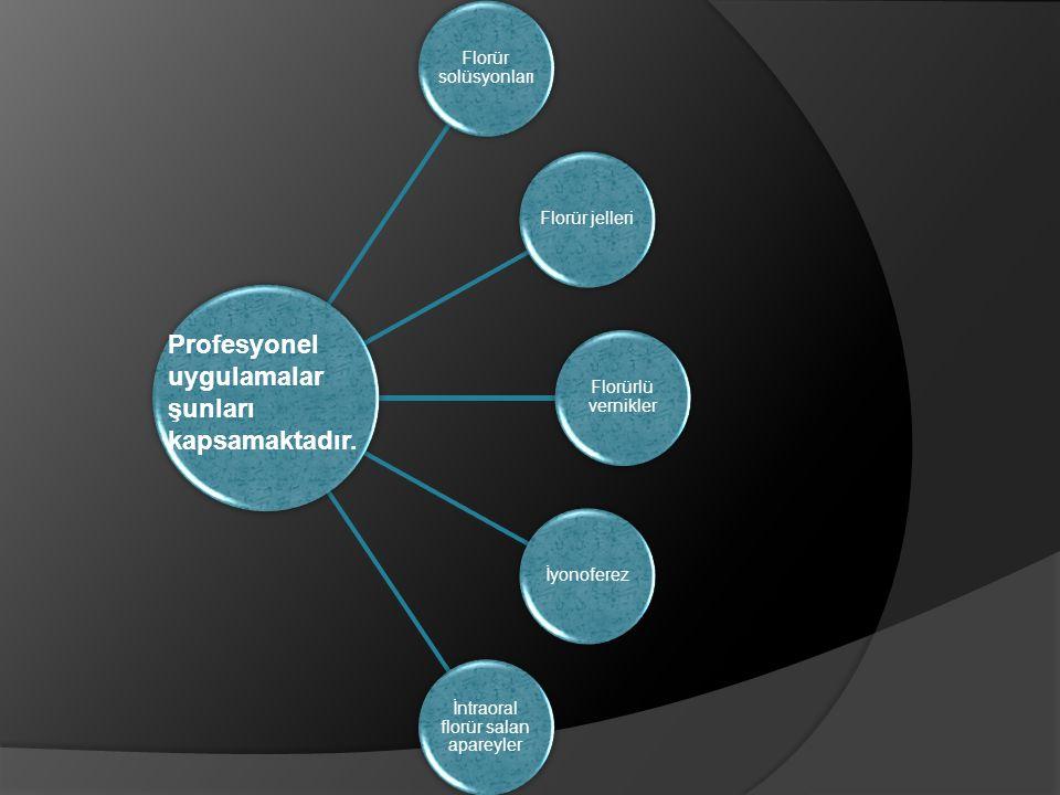 Florür solüsyonları Florür jelleri Florürlü vernikler İyonoferez İntraoral florür salan apareyler Profesyonel uygulamalar şunları kapsamaktadır.
