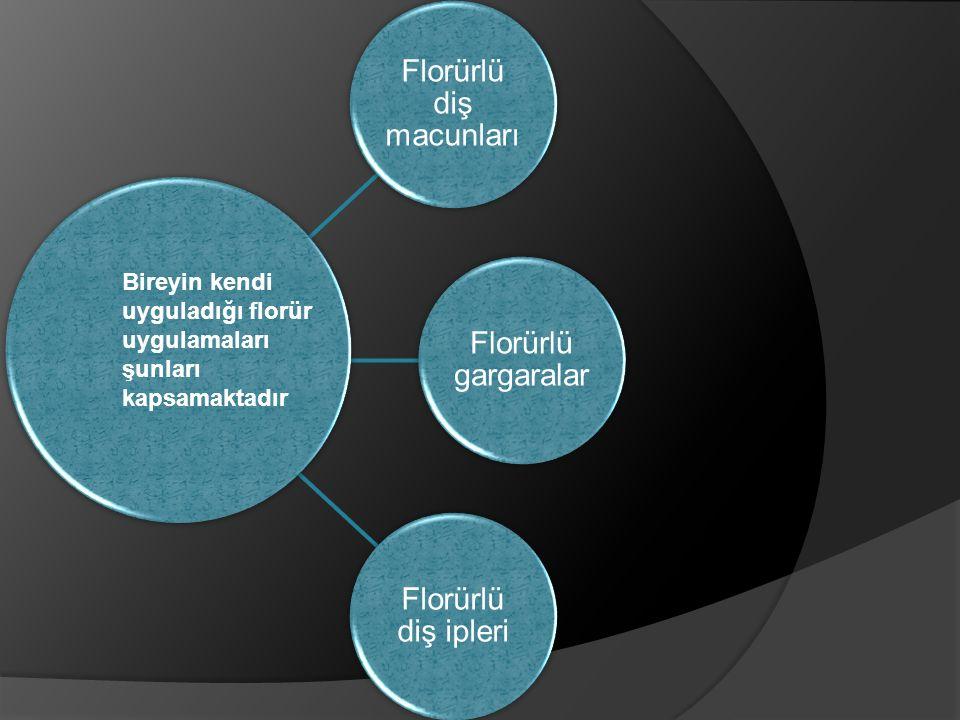Florürlü diş macunları Florürlü gargaralar Florürlü diş ipleri Bireyin kendi uyguladığı florür uygulamaları şunları kapsamaktadır