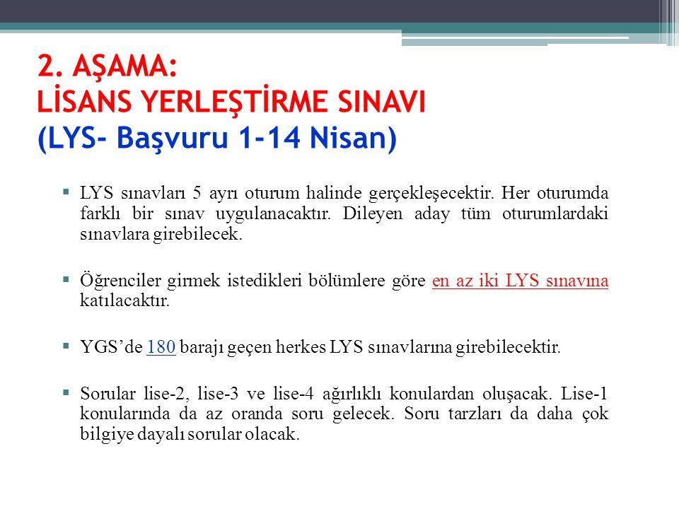 2. AŞAMA: LİSANS YERLEŞTİRME SINAVI (LYS- Başvuru 1-14 Nisan)  LYS sınavları 5 ayrı oturum halinde gerçekleşecektir. Her oturumda farklı bir sınav uy