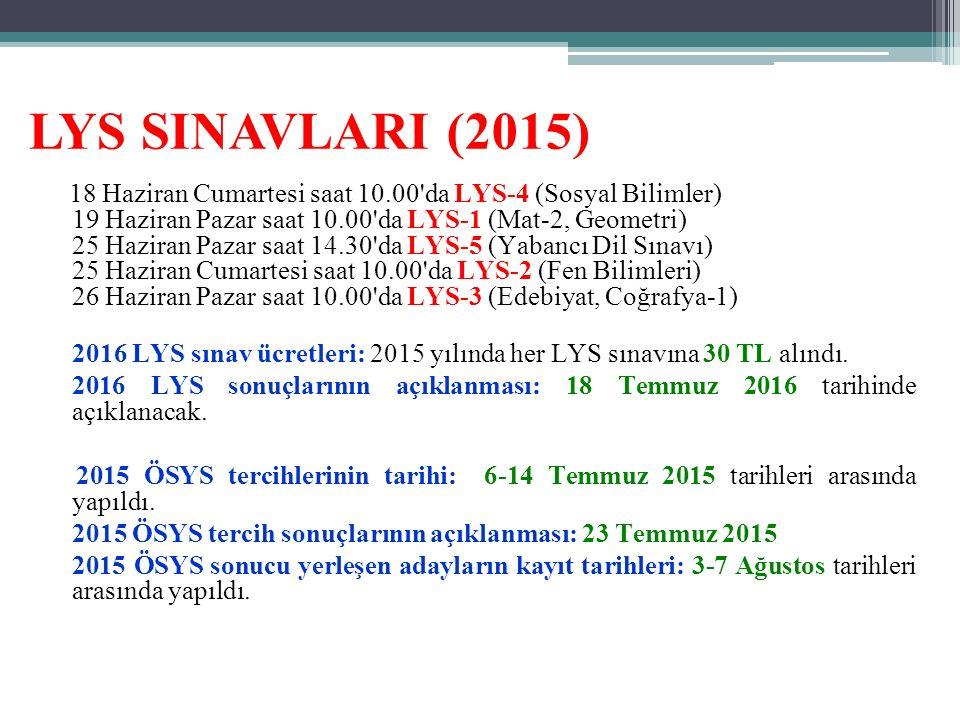 LYS SINAVLARI (2015) 18 Haziran Cumartesi saat 10.00'da LYS-4 (Sosyal Bilimler) 19 Haziran Pazar saat 10.00'da LYS-1 (Mat-2, Geometri) 25 Haziran Paza