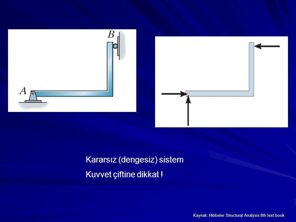 Kararsız (dengesiz) sistem Kuvvet çiftine dikkat ! Kaynak: Hibbeler Structural Analysis 8th text book