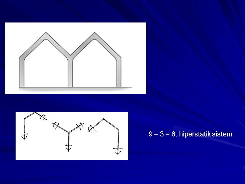 9 – 3 = 6. hiperstatik sistem