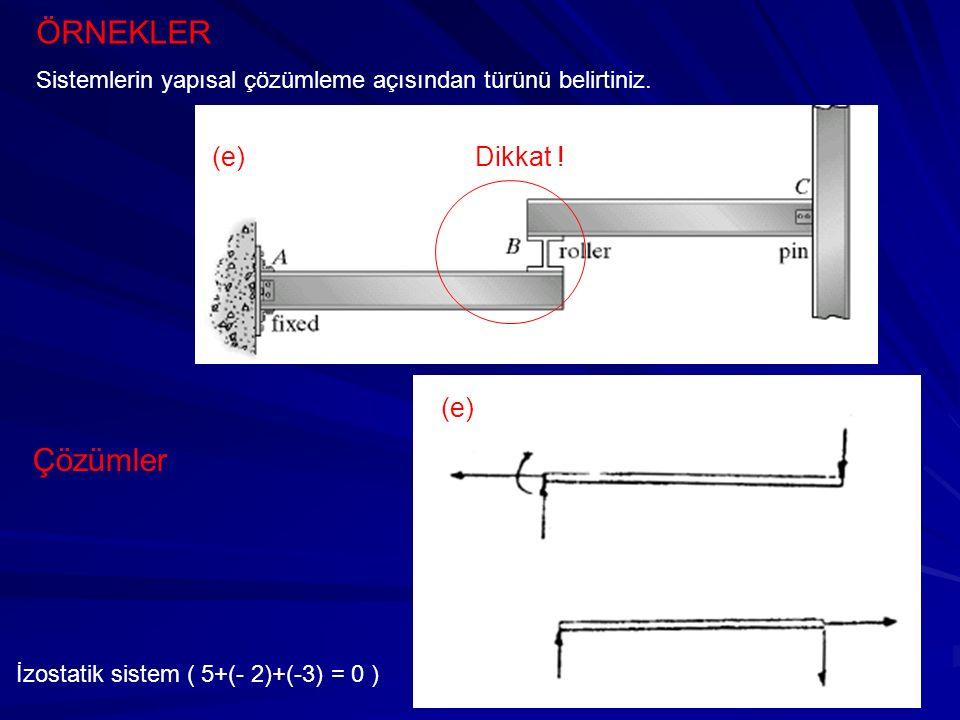 ÖRNEKLER Sistemlerin yapısal çözümleme açısından türünü belirtiniz. (e)Dikkat ! İzostatik sistem ( 5+(- 2)+(-3) = 0 ) (e) Çözümler