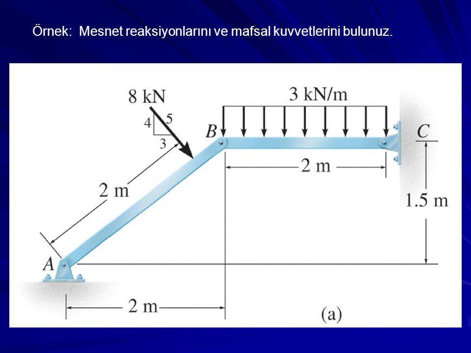 Örnek: Mesnet reaksiyonlarını ve mafsal kuvvetlerini bulunuz.