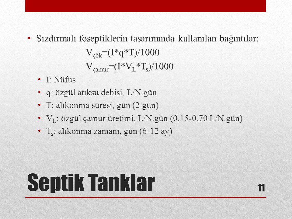 Septik Tanklar Sızdırmalı foseptiklerin tasarımında kullanılan bağıntılar: V çök =(I*q*T)/1000 V çamur =(I*V L *T s )/1000 I: Nüfus q: özgül atıksu de