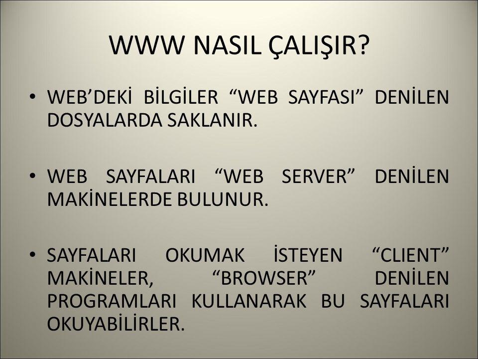 WWW NASIL ÇALIŞIR. WEB'DEKİ BİLGİLER WEB SAYFASI DENİLEN DOSYALARDA SAKLANIR.