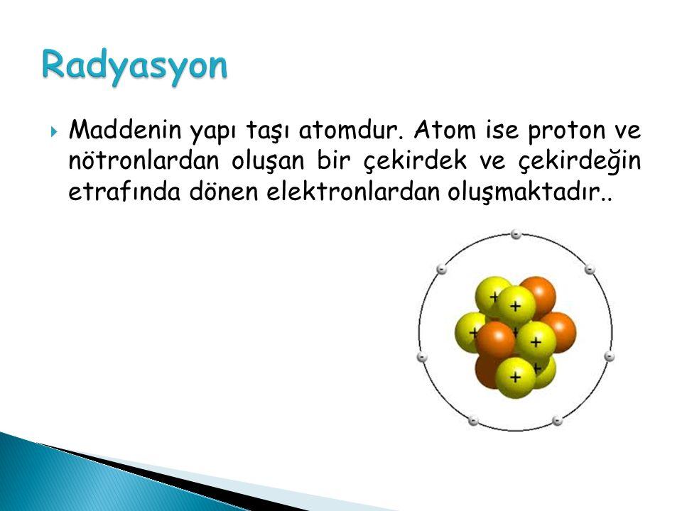  Maddenin yapı taşı atomdur.