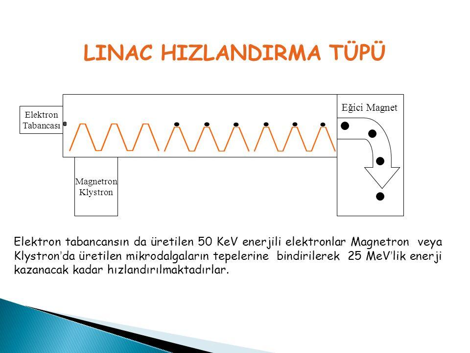 LINAC HIZLANDIRMA TÜPÜ Elektron Tabancası Magnetron Klystron Eğici Magnet Elektron tabancansın da üretilen 50 KeV enerjili elektronlar Magnetron veya Klystron'da üretilen mikrodalgaların tepelerine bindirilerek 25 MeV'lik enerji kazanacak kadar hızlandırılmaktadırlar.