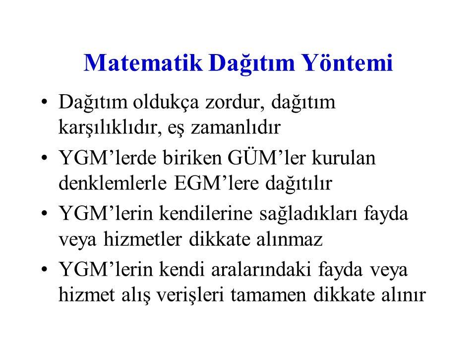 Matematik Dağıtım Yöntemi Dağıtım oldukça zordur, dağıtım karşılıklıdır, eş zamanlıdır YGM'lerde biriken GÜM'ler kurulan denklemlerle EGM'lere dağıtılır YGM'lerin kendilerine sağladıkları fayda veya hizmetler dikkate alınmaz YGM'lerin kendi aralarındaki fayda veya hizmet alış verişleri tamamen dikkate alınır
