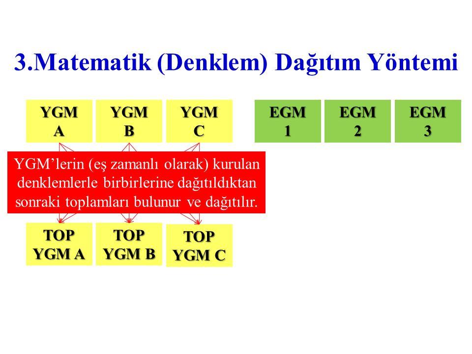 3.Matematik (Denklem) Dağıtım Yöntemi YGMAYGMBYGMCEGM1EGM2EGM3 TOP YGM A TOP YGM B TOP YGM C YGM'lerin (eş zamanlı olarak) kurulan denklemlerle birbirlerine dağıtıldıktan sonraki toplamları bulunur ve dağıtılır.