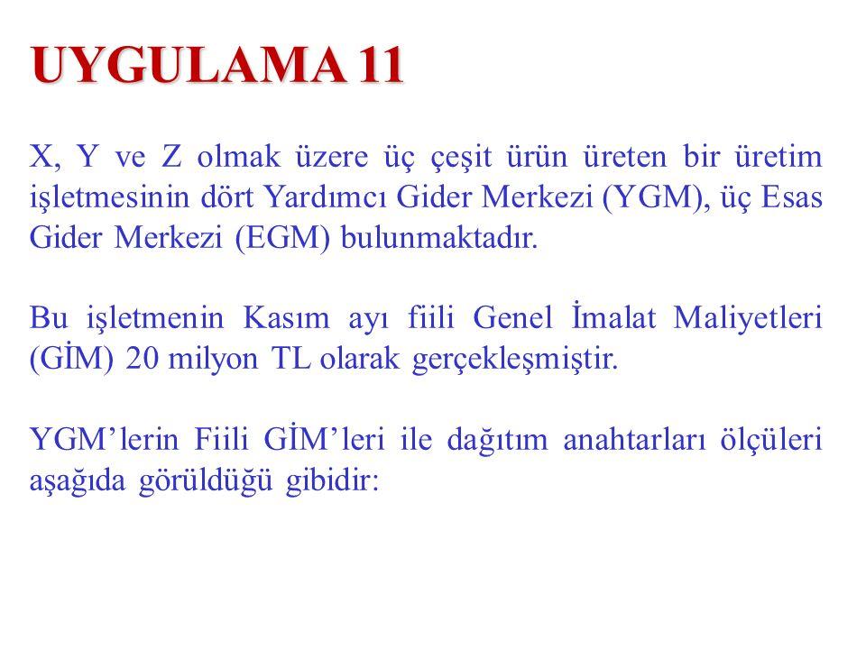 UYGULAMA 11 X, Y ve Z olmak üzere üç çeşit ürün üreten bir üretim işletmesinin dört Yardımcı Gider Merkezi (YGM), üç Esas Gider Merkezi (EGM) bulunmaktadır.