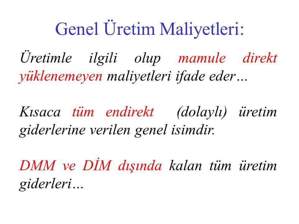II.Dağıtım: YGM' lerin EGM'lere Yüklenmesi (Direkt D.Y.) GİM Aylık TutarDağ.ÖlçüsüYemekhaneTamirhaneKesimMontaj I.TOP.