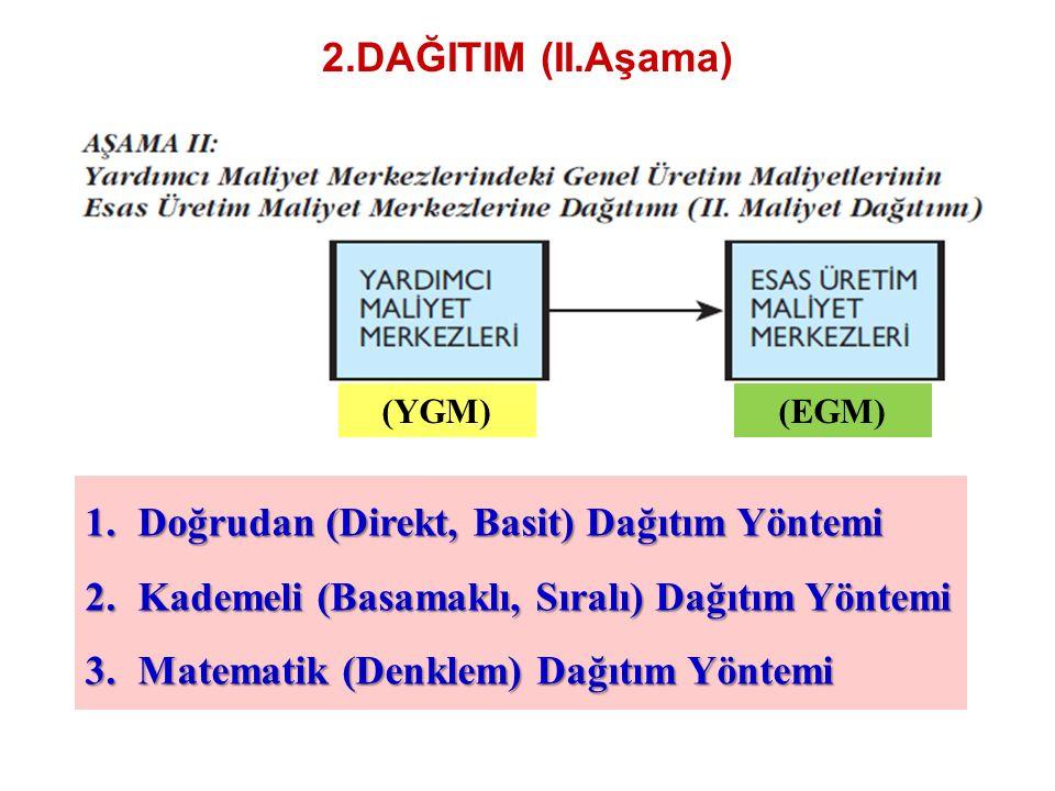 2.DAĞITIM (II.Aşama) 1.Doğrudan (Direkt, Basit) Dağıtım Yöntemi 2.Kademeli (Basamaklı, Sıralı) Dağıtım Yöntemi 3.Matematik (Denklem) Dağıtım Yöntemi (YGM)(EGM)