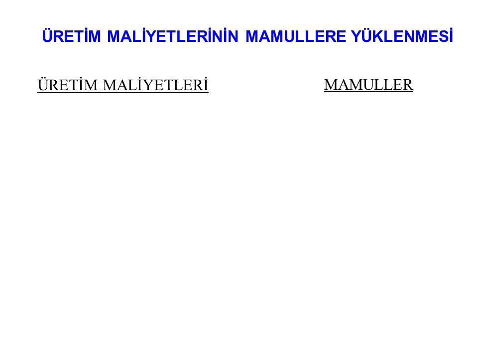GİM Aylık TutarDağ.ÖlçüsüYemekhaneTamirhaneKesimMontaj II.TOP.